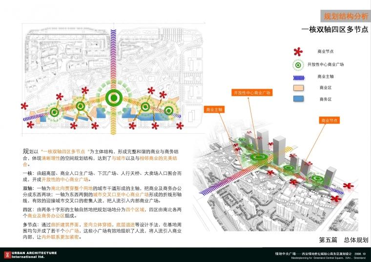 西安绿地世纪城核心商务区规划设计_50