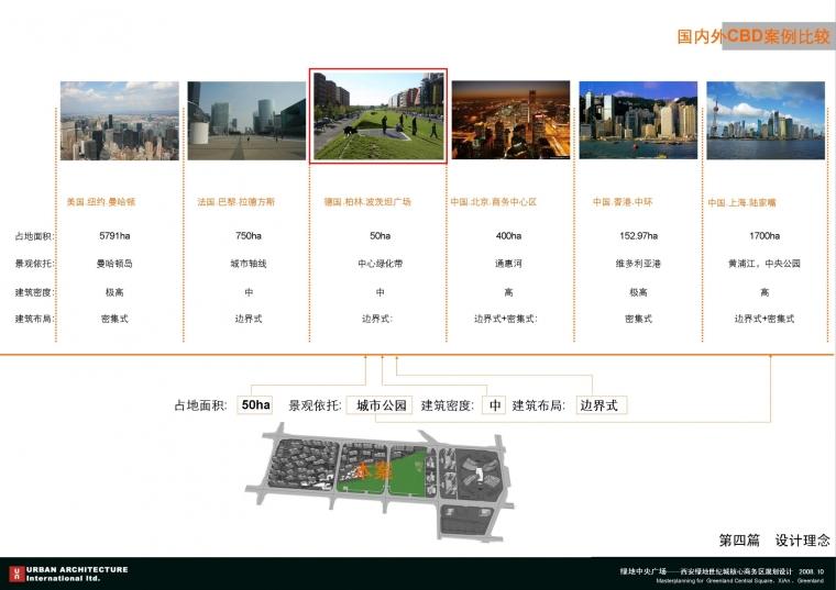 西安绿地世纪城核心商务区规划设计_46