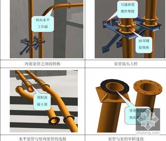 超高层混合结构甲级写字楼投标施工组织设计_9