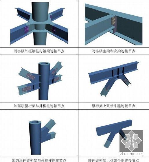 超高层混合结构甲级写字楼投标施工组织设计_10