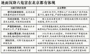 北京地面沉降呈加速趋势 五个沉降区加速下沉
