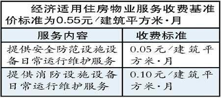 《北京市物业服务收费管理办法》和《北京市物业服务收费政府指导价收费标准》听证会