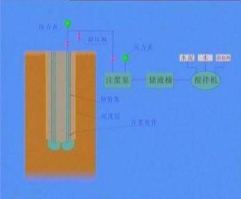 苏通长江大桥施工流程