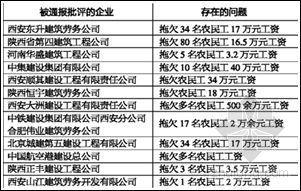 13家企业拖欠农民工工资 被西安市建委通报批评