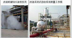 君发闭式凝结水回收技术水平国内领先