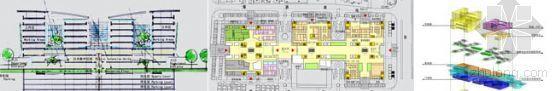 2010年5月29-30日现代优秀医疗及福址类建筑规划与设计国际研讨会