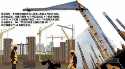 上海政协委员暗访建筑工地 发现有工期压缩300天