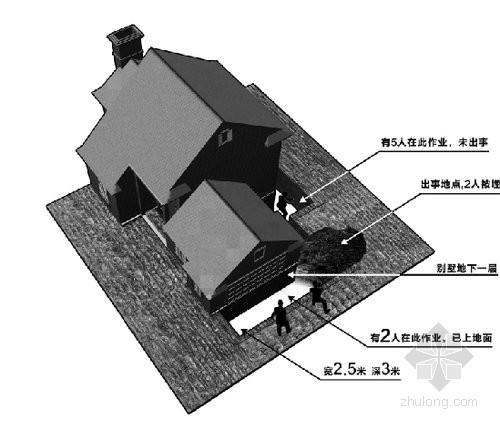 别墅私挖地下室夫妻双双被埋