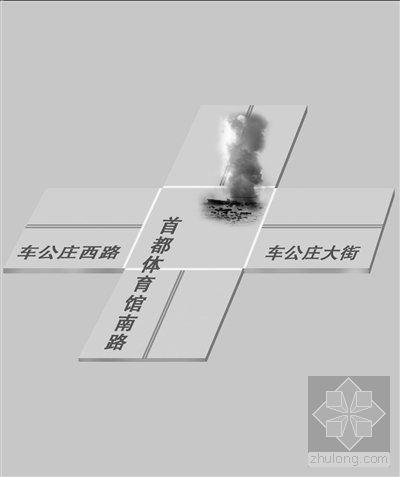 北京四道口热力管道爆炸 1人被砸伤6人被烫伤