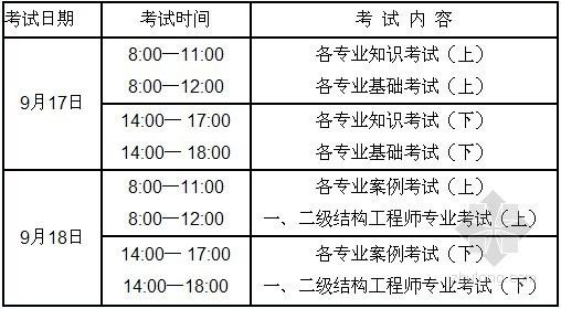 宁夏2011年注册岩土工程师考试报名时间6月23日至7月10日