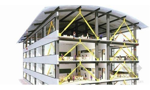我国第一所专业钢结构人才培养学院拟在厦门成立