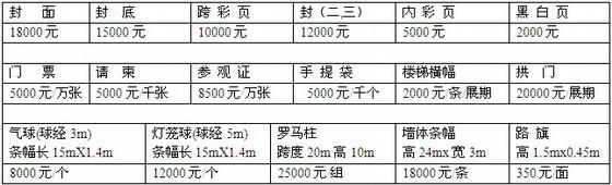 2012中国供暖节能及新型节能锅炉设备展览会(上海-昆山)