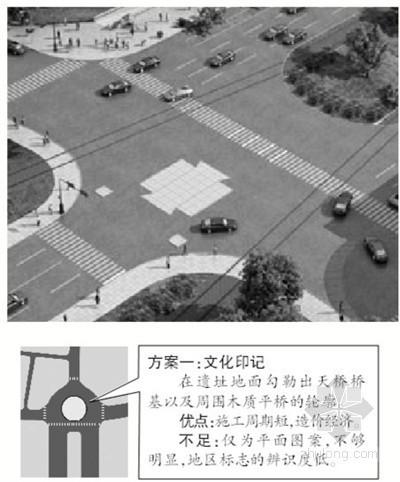 北京市规划委公布天桥历史文化景观建设方案