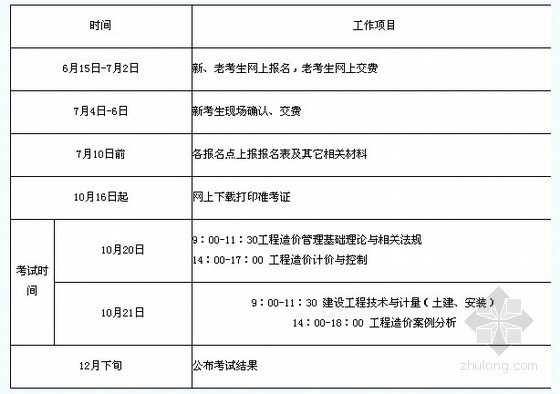 2012年无锡市造价工程师考试报名6月15-7月2日