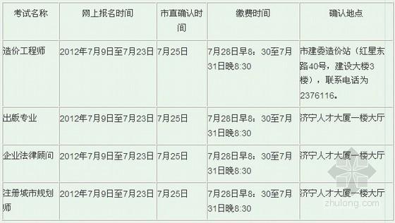 山东济宁2012年造价工程师考试报名注意事项