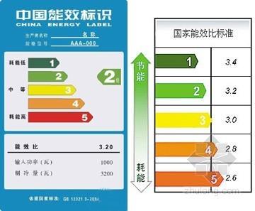 面对惠民补贴空调能效等级需提升