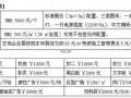 2013第二届郑州国际定制家具及配套产品展览会