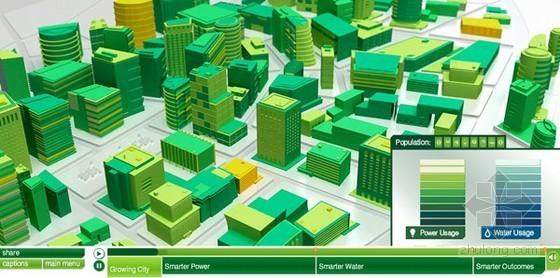 智慧城市:智能化系统下的商业模式发展