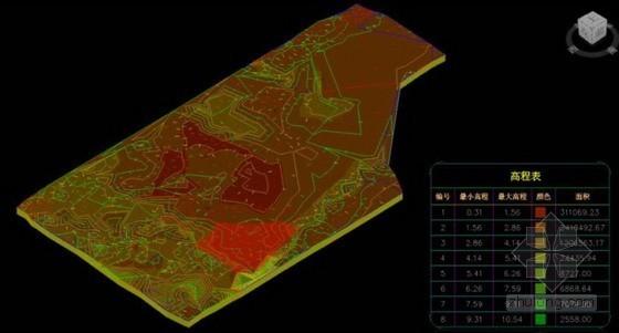 天津院运用欧特克BIM软件完成绿色建筑设计