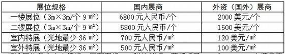 2013第八届中国(山西)节能采暖供热、锅炉、空调、热泵及通风净化