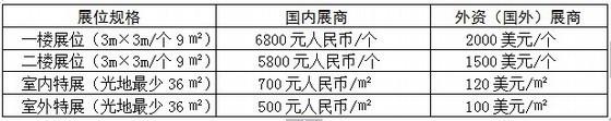 2013第八届中国(山西)国际建筑节能外墙保温暨新型墙体材料设备展