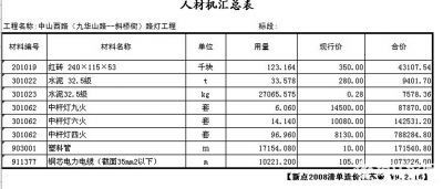 镇江最贵路灯每盏4.5万 中标公司涉嫌串标被出局