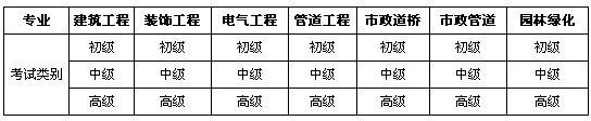山东2013年造价员考试报名时间:6月1日-30日
