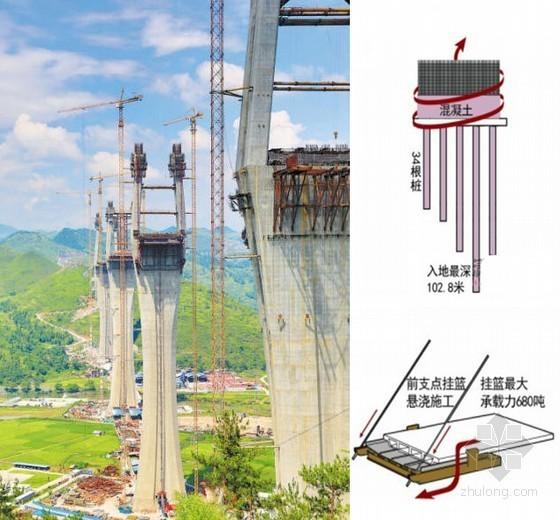 世界第一大跨径高墩多塔斜拉桥主塔突破230米