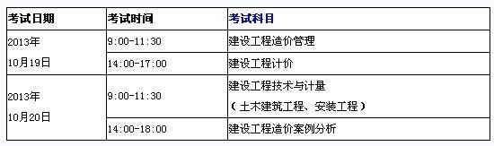 北京2013年造价师报名时间:7月2日-7月16日