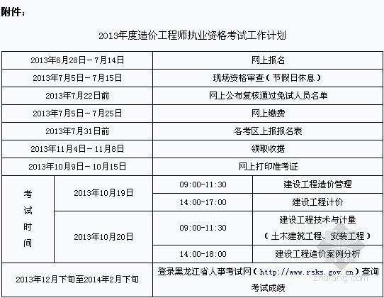 黑龙江2013年造价师报名时间:6月28日-7月14日