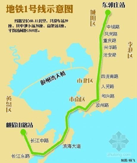 青岛首条跨海地铁总投资达349亿 已启动勘察招标