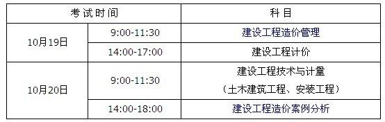 广东2013造价师报名:7月23日至8月12日