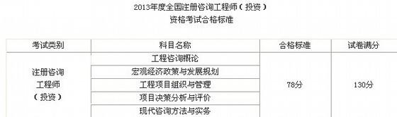 [江西]2013年注册咨询工程师资格考试合格人员名单