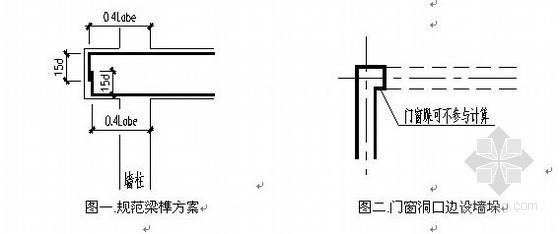 梁端支座筋水平段锚固长度分析