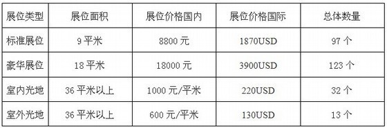 2014第六届中国建筑节能及智能家居展览会报名中