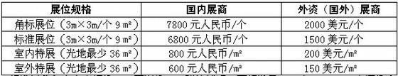 2014第九届中国(山西)节能采暖供热、锅炉、空调、热泵及通风净化