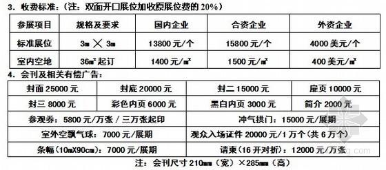 2014上海国际供热计量与能源管理展览会暨论坛