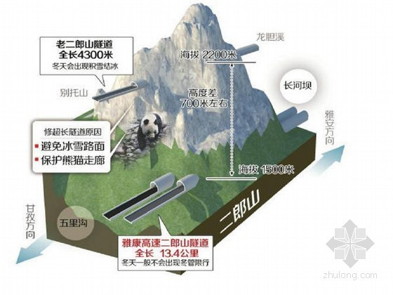 雅康高速13.4公里超长隧道开建