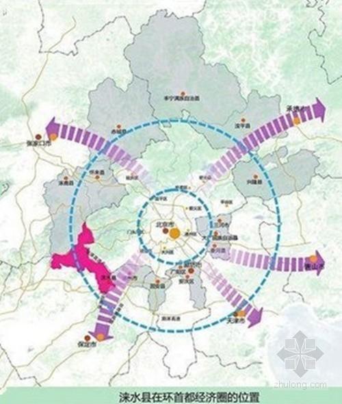 京津冀一体化成型  保定1周售房所得超10亿