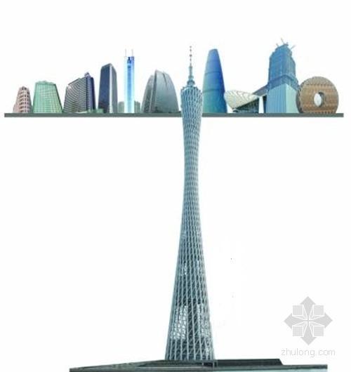 广州地标建筑的变迁过程 从爱群大厦到广州塔