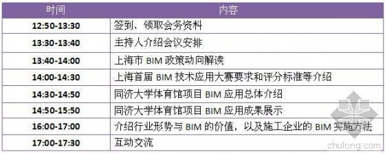 上海建筑施工行业首届BIM技术应用大赛宣贯会 暨同济大学体育馆项