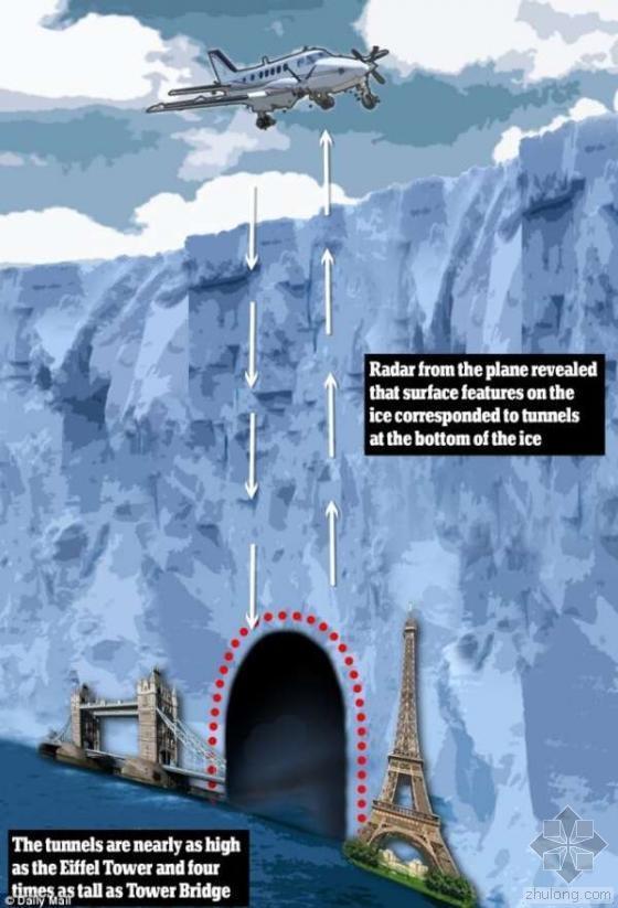 南极洲冰原下方现巨大隧道 高度堪比埃菲尔铁塔