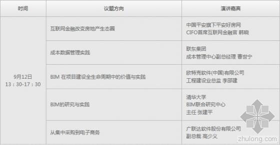 2014广联达建设行业年度峰会建设方分论坛