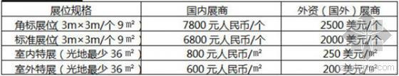 2015第十届中国(山西)节能采暖供热产品暨燃气技术与应用设备展览