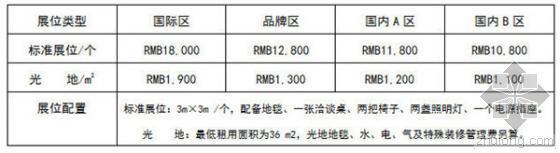 第17届上海国际别墅及商业配套设施博览会邀请函