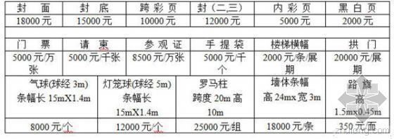 2015第七届北京建筑节能及智能家居展邀请函