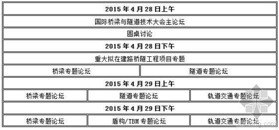 ibtc桥隧大会资料下载-2015(第四届)国际桥梁与隧道技术大会暨展览会筹备介绍
