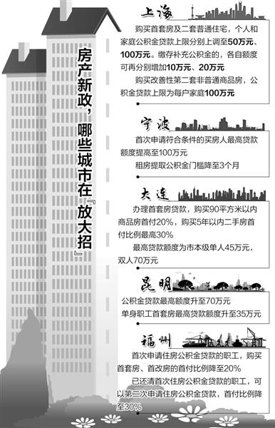 房地产新政满月:楼市冷暖不均