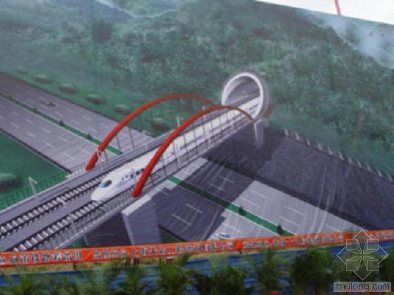 2015年桥梁与隧道工程专业分析