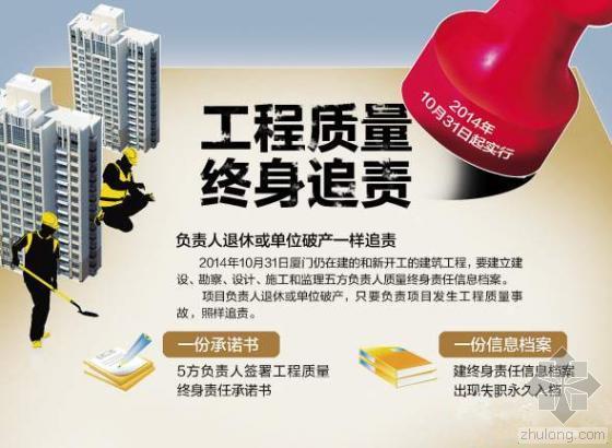 建筑质量终生责任制,对建造师是好是坏?